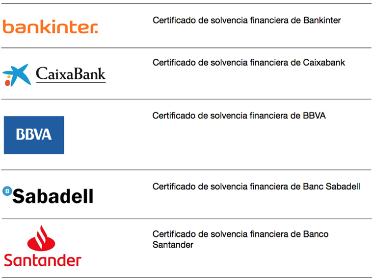 solvencia bancaria